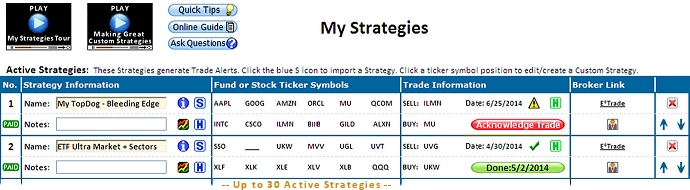 Boeing Vip 401k Fund Rotation Strategy