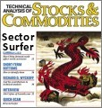 Stocks & Commodities Review of SectorSurfer